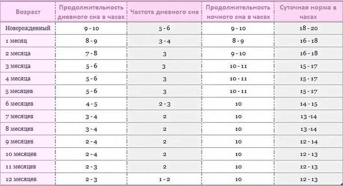 nuzhno-li-budit-novorozhdennogo-dlya-kormleniya-1
